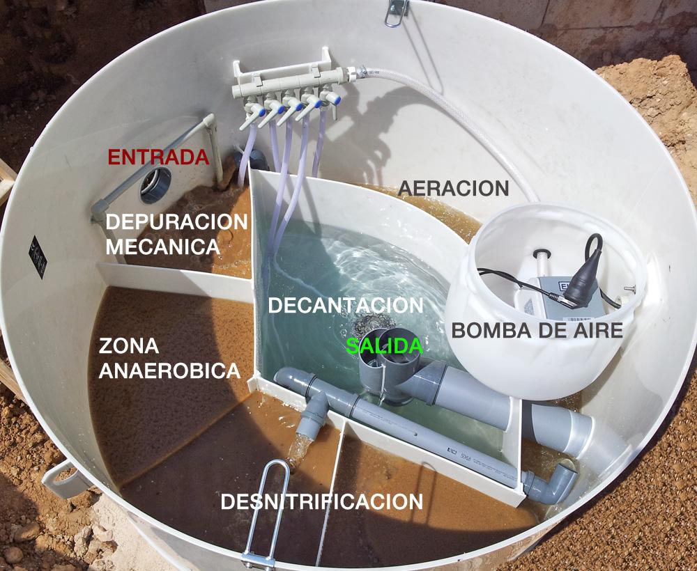 zonas_de_tratamiento